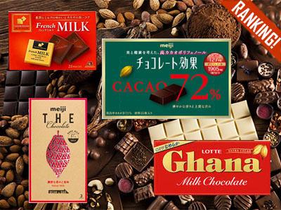 消費者調査データ<br>チョコレート(2019年2月版)<br>健康やこだわりの大人向けチョコに根強いファン