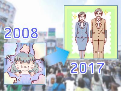 MNEXT 眼のつけどころ 10年で変わった日本人の性格-「様子うかがい」型から「着実無欲」型へ